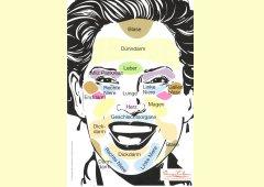 Antlitzdiagnose – Gesichtsdiagnose